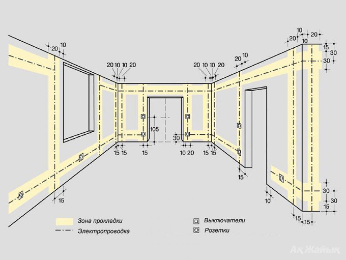 Монтаж электропроводки в складах