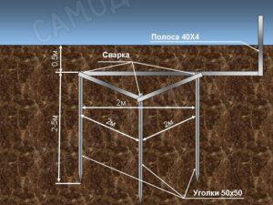 Схема монтажа заземления для дома 2