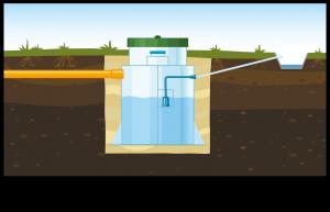 Септик Евролос с принудительным отводом сточных вод